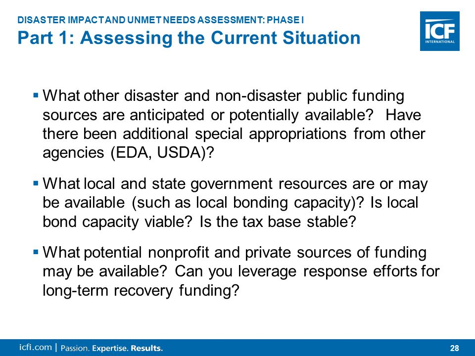 29 icfi.com |  Unmet needs = needs that are not covered by other sources and can be covered by CDBG-DR funds.