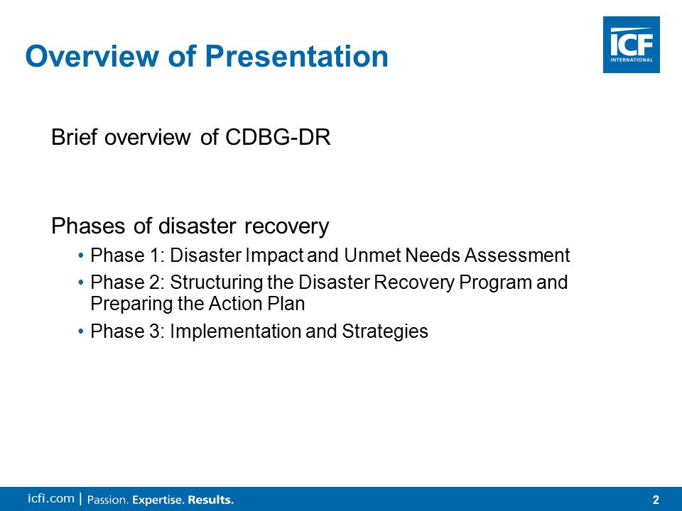 3 icfi.com | Post-Disaster Continuum Disaster Immediate Response Short-Term Recovery Long-Term Recovery