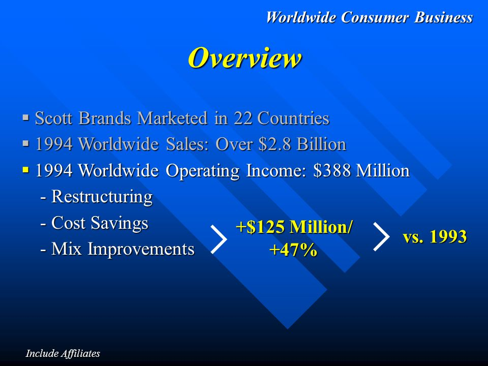 Worldwide Consumer Business Overview  Scott Brands Marketed in 22 Countries  1994 Worldwide Sales: Over $2.8 Billion  1994 Worldwide Operating Income: $388 Million - Restructuring - Cost Savings - Mix Improvements  But…1994 Sales 3% Lower vs.