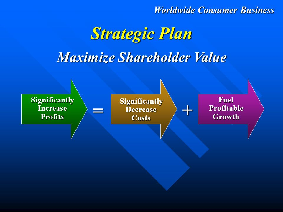 Worldwide Consumer Business Maximize Shareholder Value Significantly Decrease Costs SignificantlyIncreaseProfits = +  Restructuring Benefits -1995 Benefit: $200 Million - Goal: 100% to the Bottom Line SignificantlyDecreaseCosts FuelProfitableGrowth