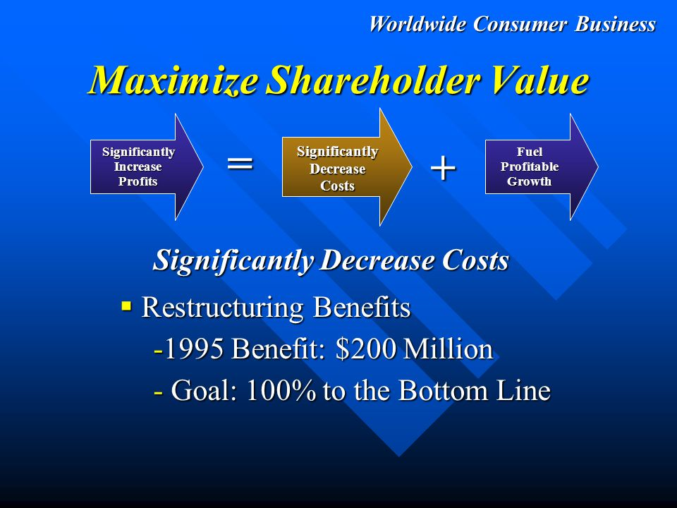 Worldwide Consumer Business Maximize Shareholder Value SignificantlyIncreaseProfits = +  Additional Cost Saving -Streamline Canada & Europe - Plant Productivity & Reliability - Worldwide Procurement & Logistics - Fiber Effectiveness SignificantlyDecreaseCosts FuelProfitableGrowth  Full Year SavingsPotential: $100 Million