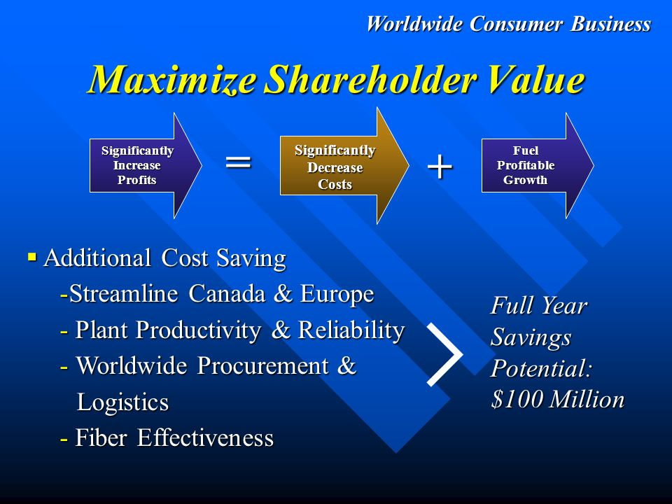 Worldwide Consumer Business New Scott: Continuous Cost Reduction  Eliminate Non-Essential Costs  Generate New Cost Savings  Execute Quickly