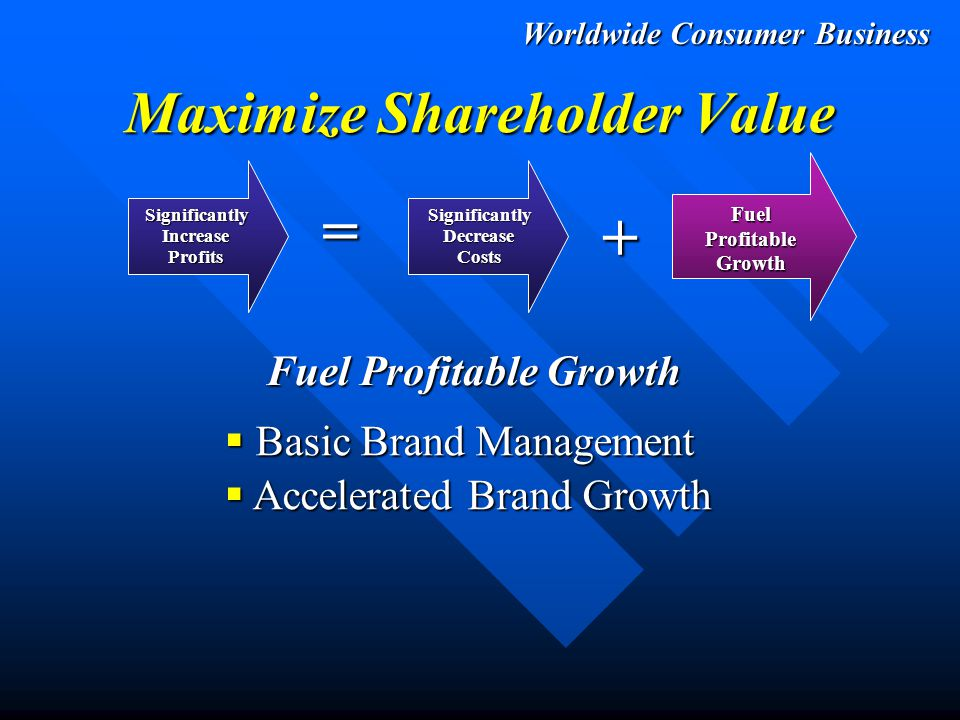 Worldwide Consumer Business Maximize Shareholder Value SignificantlyIncreaseProfits = + SignificantlyDecreaseCosts FuelProfitableGrowth Basic Brand Management  Global Branding - Global Packaging & Positioning - Global Advertising  Group Brand Promotions