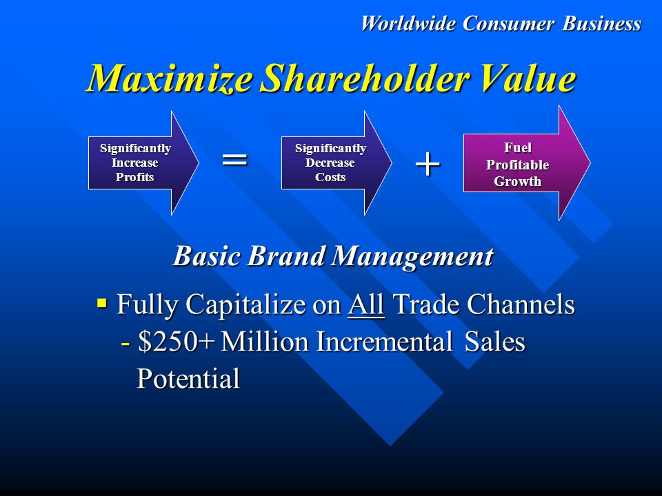 Worldwide Consumer Business Maximize Shareholder Value SignificantlyIncreaseProfits = + SignificantlyDecreaseCosts FuelProfitableGrowth Basic Brand Management  Improve Basic Business Structure - National Brands & National Products - Rationalize SKUs - Mix Improvements - 100% Capacity Utilization