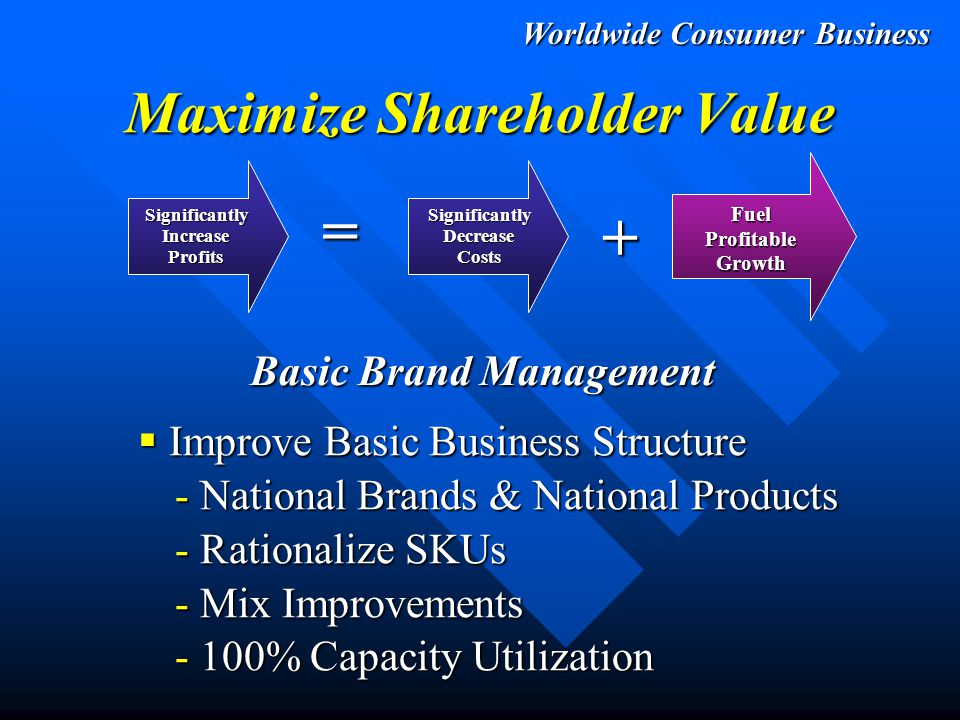 Worldwide Consumer Business Maximize Shareholder Value SignificantlyIncreaseProfits =+ SignificantlyDecreaseCosts FuelProfitableGrowth Accelerated Brand Growth & New Product Development Range of Consumer Needs Value BrandPositioningTechnology Base Meet Basic Needs Traditional Mainstream Extra Meet Basic Needs with One Superior Attribute Traditional Premium UltraProprietary Meet the Most Demanding Needs Meet Special Needs - Added Value Ingredients - Niche Product Formats Specialty Ultra Plus Proprietary