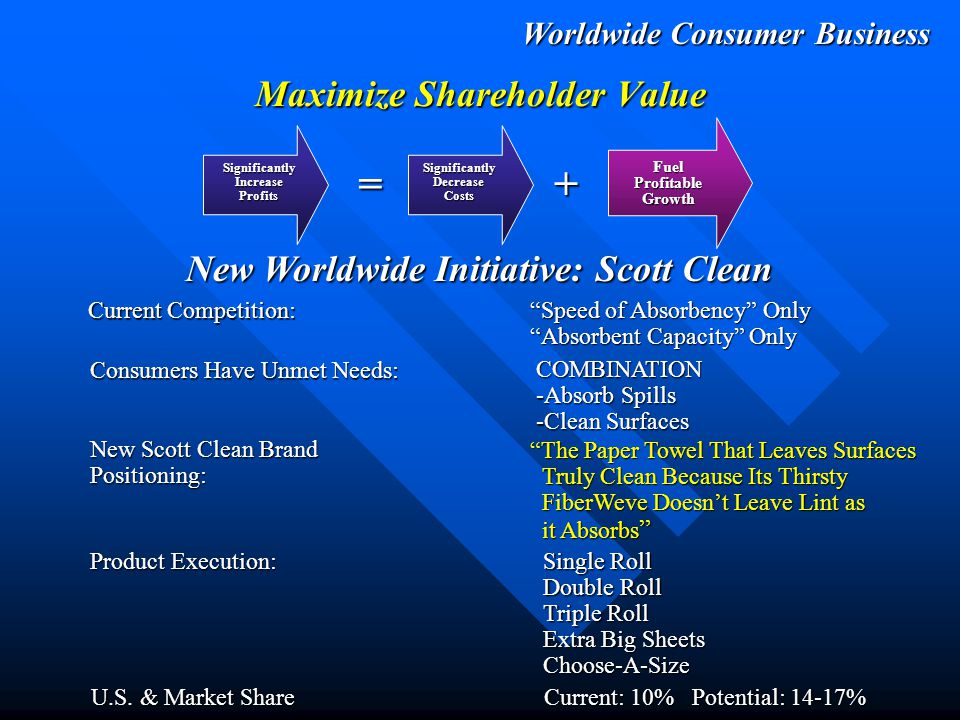 Worldwide Consumer Business Consumers Have Unmet Needs… Most Common Frequent Uses of Paper Towels No Lint Towel Required