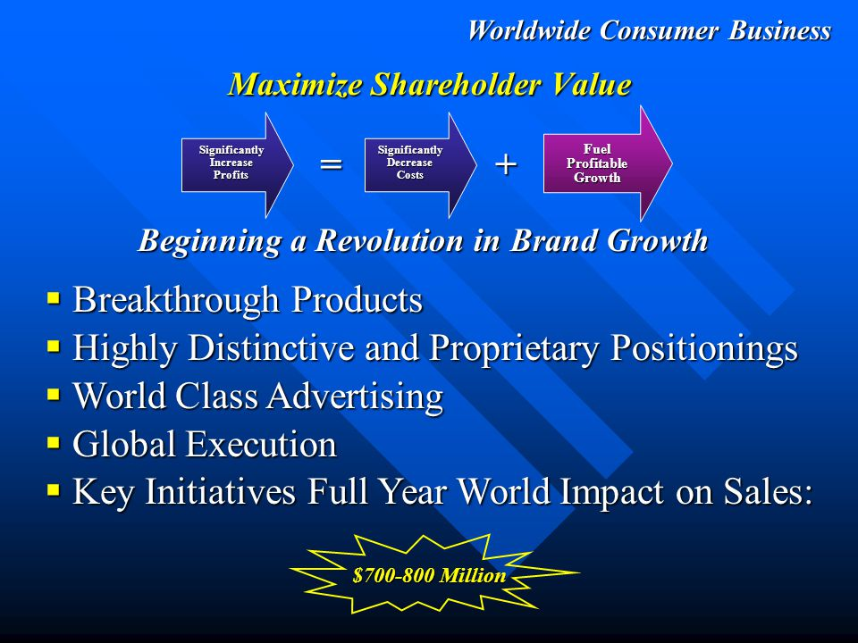 Worldwide Consumer Business Maximize Shareholder Value SignificantlyIncreaseProfits =+ SignificantlyDecreaseCosts FuelProfitableGrowth Accelerated Brand Growth  Adapt Proven Away-From-Home Innovations: - Wipes - Cleaning Systems - Dispensing Systems