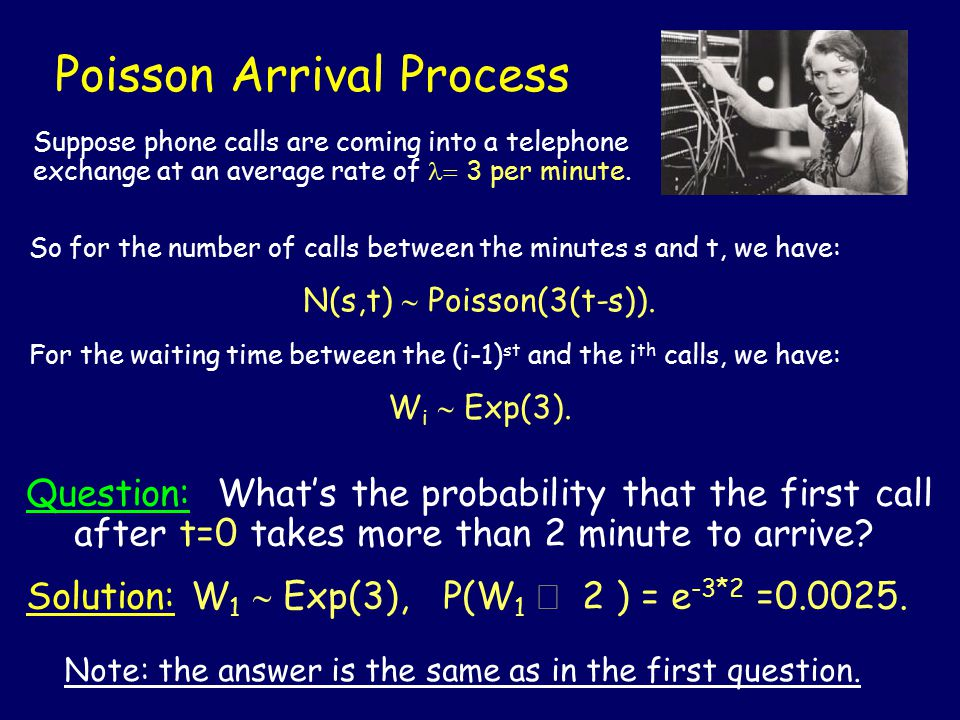 Poisson Arrival Process Question: What's the probability that the first call after t=0 takes more than 2 minute to arrive.