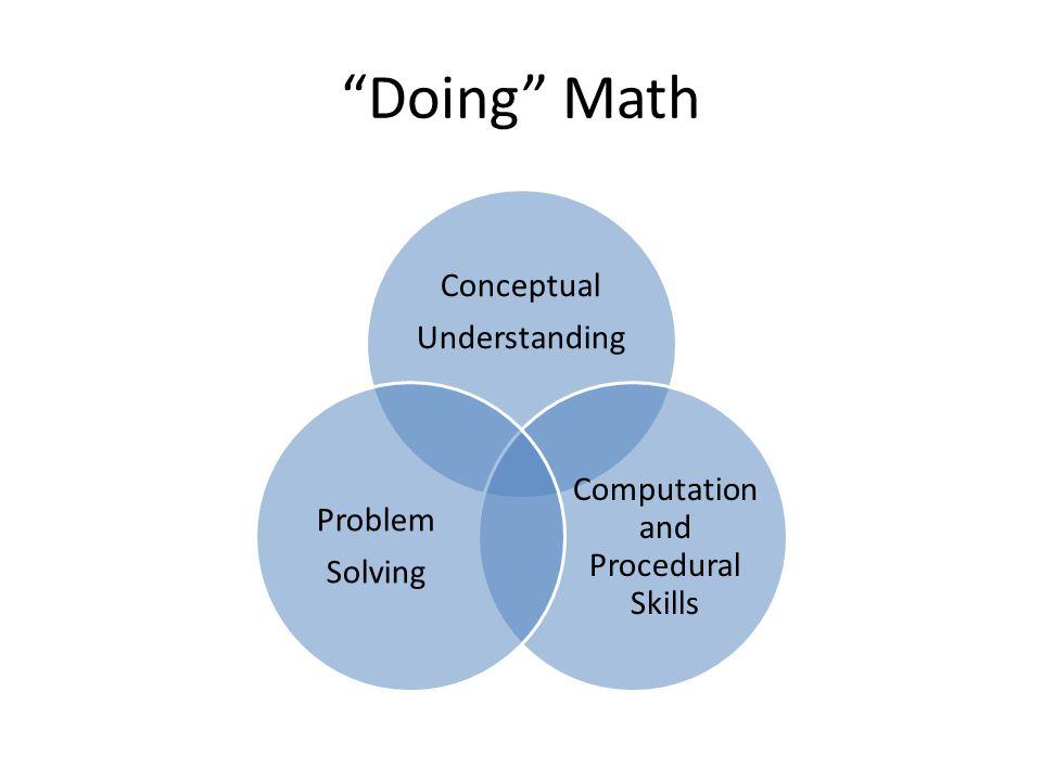 Doing Math Conceptual Understanding Computation and Procedural Skills Problem Solving