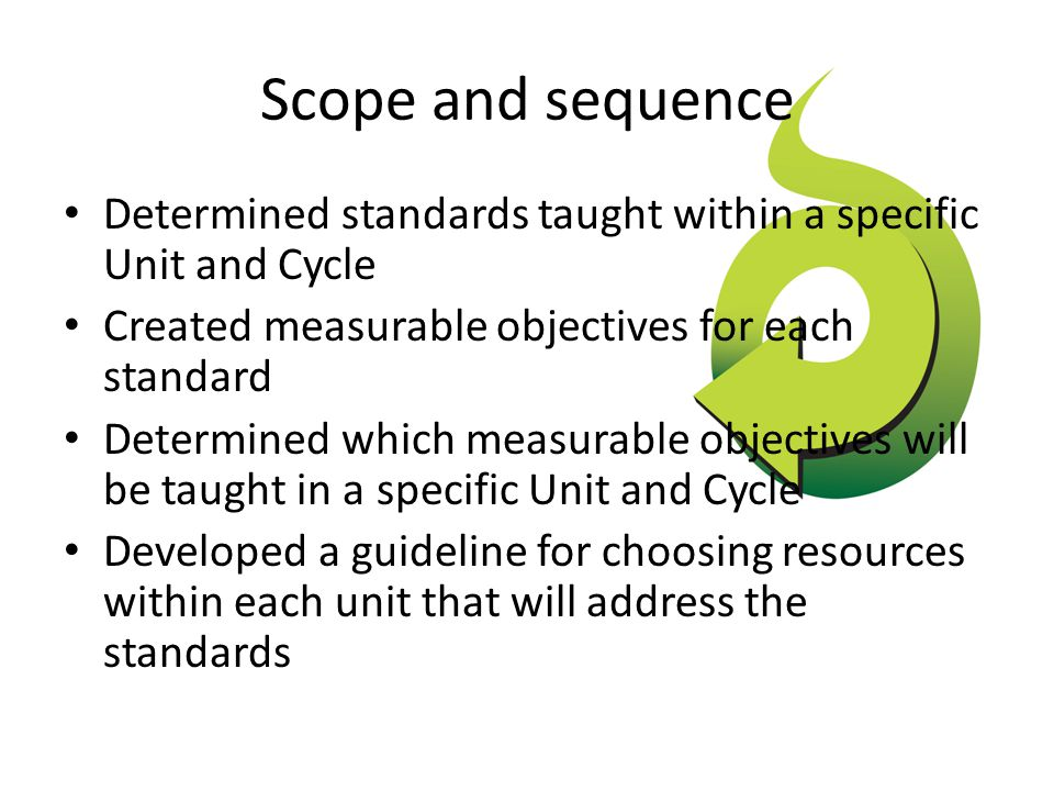 Scope and sequence Determined standards taught within a specific Unit and Cycle Created measurable objectives for each standard Determined which measurable objectives will be taught in a specific Unit and Cycle Developed a guideline for choosing resources within each unit that will address the standards
