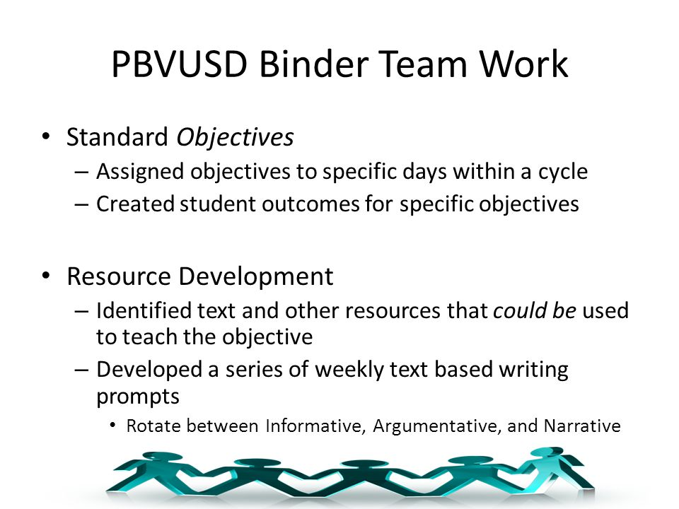 PBVUSD Binder Team Work Standard Objectives – Assigned objectives to specific days within a cycle – Created student outcomes for specific objectives Resource Development – Identified text and other resources that could be used to teach the objective – Developed a series of weekly text based writing prompts Rotate between Informative, Argumentative, and Narrative
