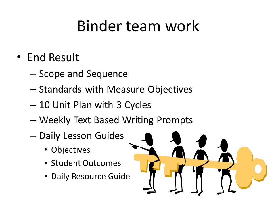Binder team work End Result – Scope and Sequence – Standards with Measure Objectives – 10 Unit Plan with 3 Cycles – Weekly Text Based Writing Prompts – Daily Lesson Guides Objectives Student Outcomes Daily Resource Guide