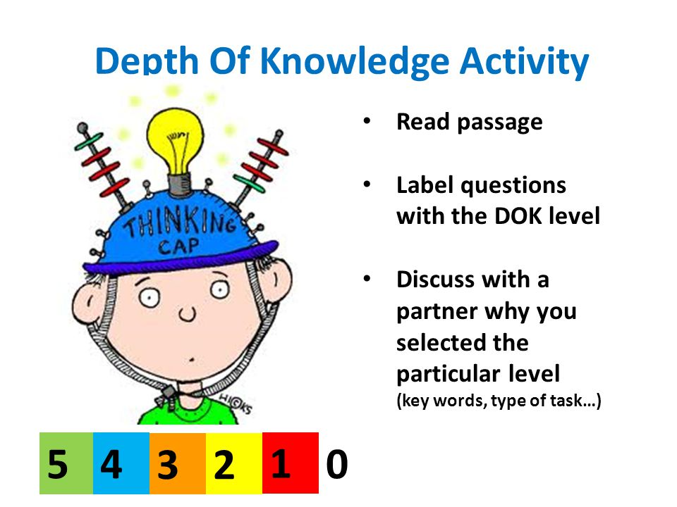 Depth Of Knowledge Activity Read passage Label questions with the DOK level Discuss with a partner why you selected the particular level (key words, type of task…) 5 23 1 40
