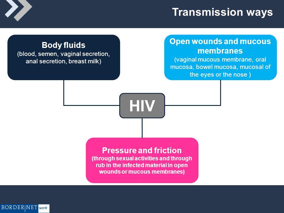 HIV NATURAL COURSE