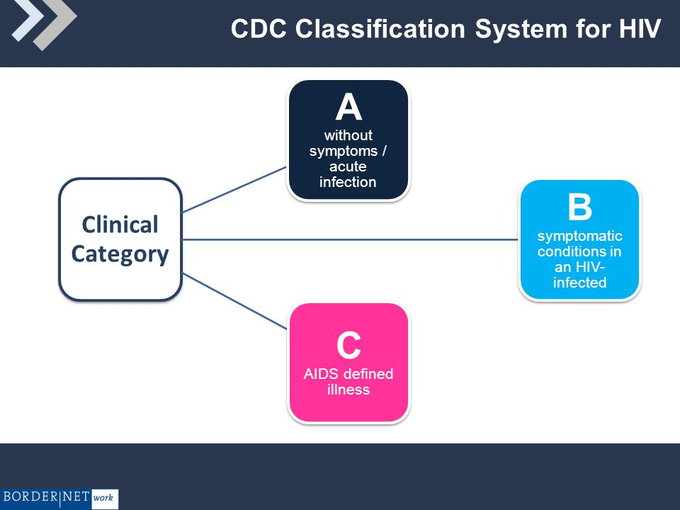 CDC Classification System for HIV 1 2 3 CD4 cells more than 500 CD4 cells between 200 - 499 CD4 cells below 200 CD4 Lymphocyte Categories