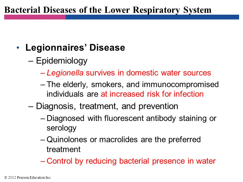 Bacterial Diseases of the Lower Respiratory System Tuberculosis –Signs and symptoms –Symptoms not always initially apparent –Pathogen and virulence factors –Caused by Mycobacterium tuberculosis –Presence of mycolic acid gives bacteria unique features –Pathogenesis –M.