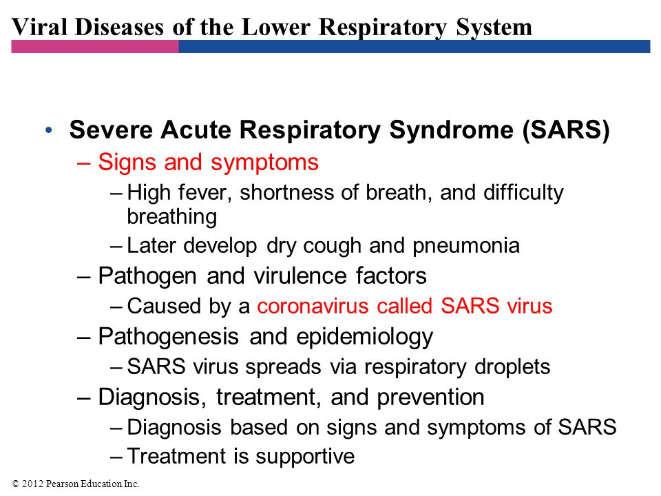 Figure 22.14 The face of SARS