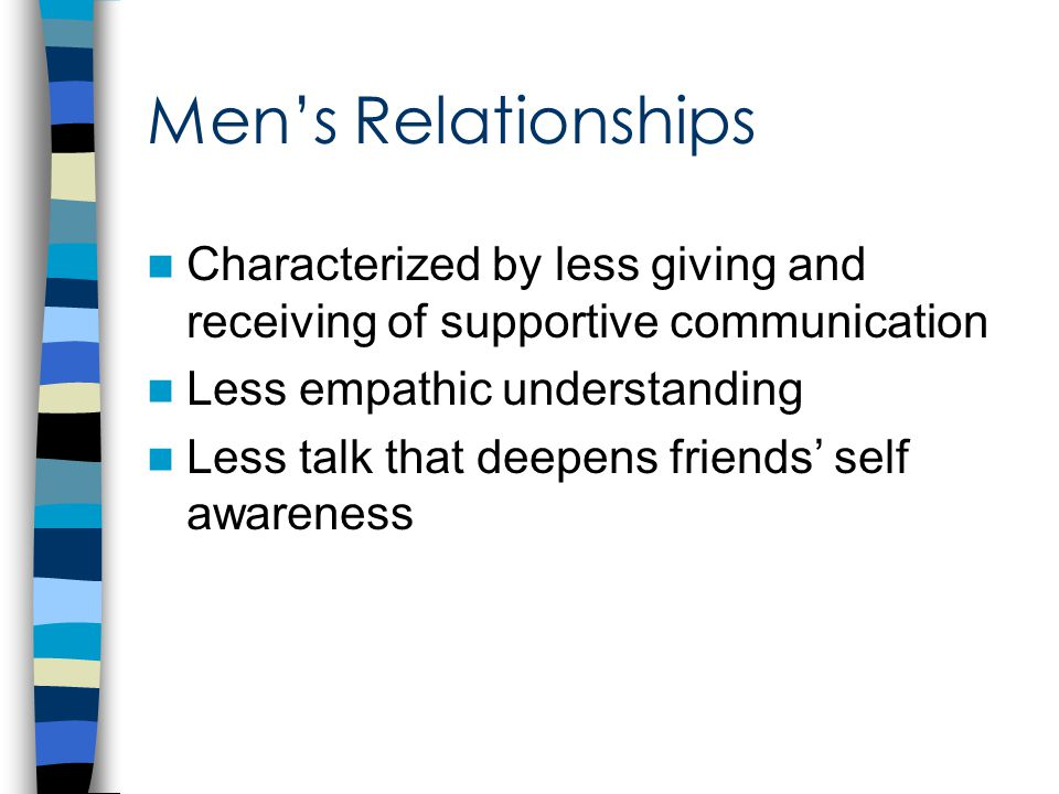 Men's Relationships Characterized by less giving and receiving of supportive communication Less empathic understanding Less talk that deepens friends' self awareness