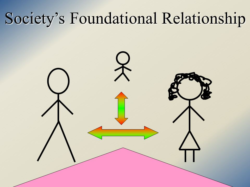 Belonging: Male + Female Family Child / Adult FatherMother Society At Large