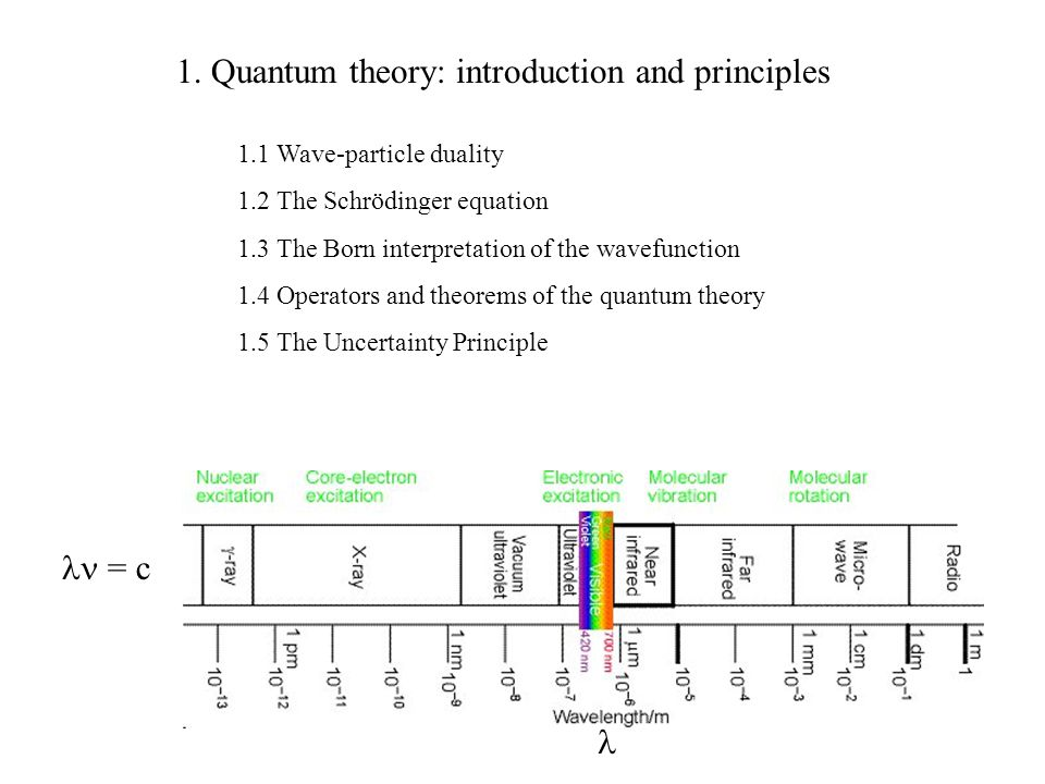 1.1 Wave-particle duality A.