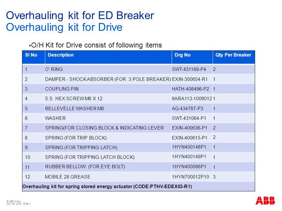 © ABB Group April 29, 2015 | Slide 5 Overhauling kit for ED Breaker Scope of offer.