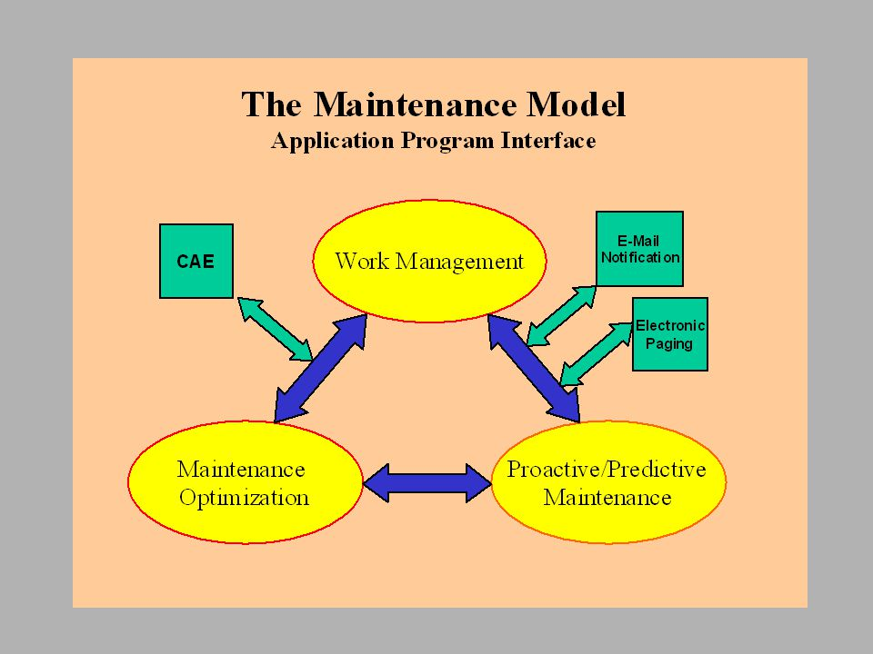Step 3.Select or obtain volunteer maintenance personnel to support the lubrication program.