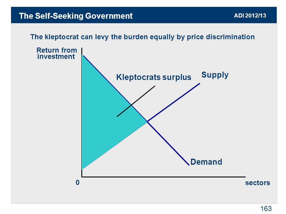 ADI 2012/13 164 Wizard of ID, Parker and Hart, September 17, 2000 The Self-Seeking Government
