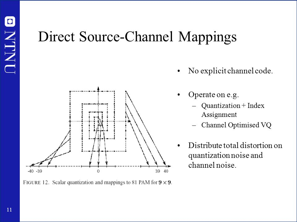 12 Direct Source-Channel Mappings No explicit channel code.