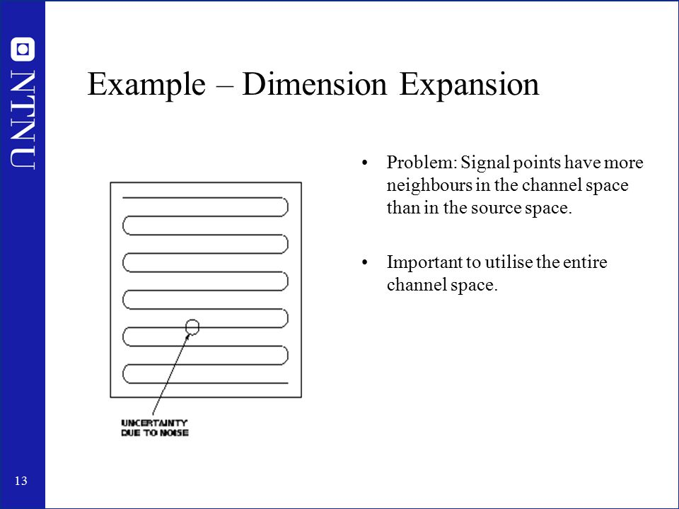 14 Example – Dimension Reduction A Dimension Reduction mapping should: 1.Cover the entire source space to lower the approximation noise.