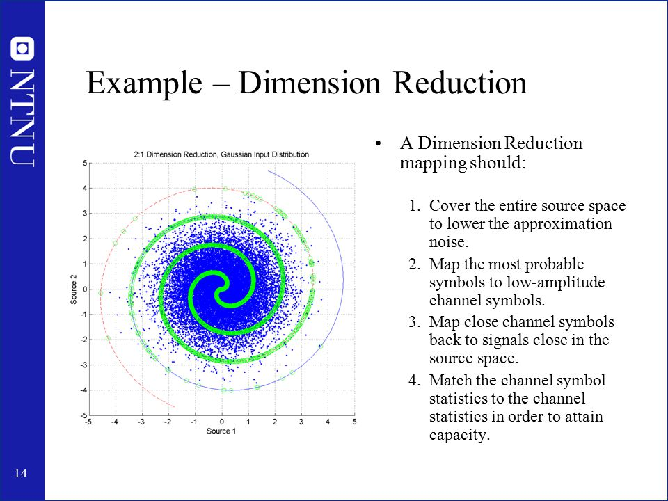 15 Example – Dimension Reduction (Cont'd) Distortion components: 1.Approximation noise 2.Channel noise 3.Quantization noise (transcoding)