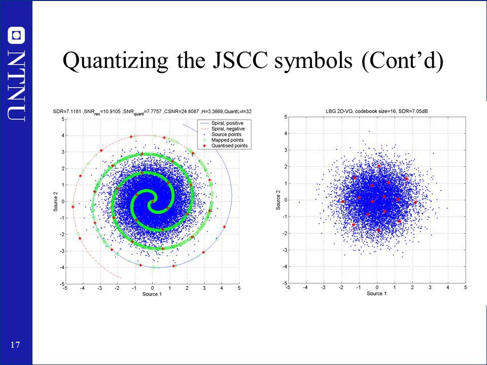 18 Quantizing the JSCC symbols (Cont'd) Uniform quantization with arbitrarily number of levels + entropy coding.