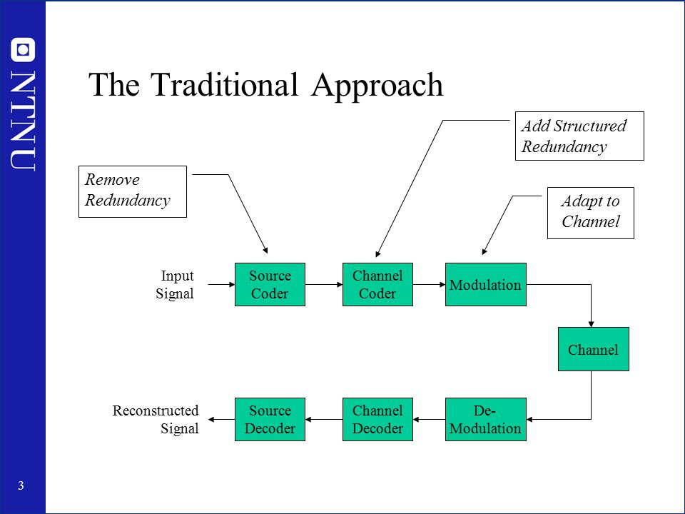 4 The Traditional Approach (Cont'd) Source coder seeks to remove all redundancy.
