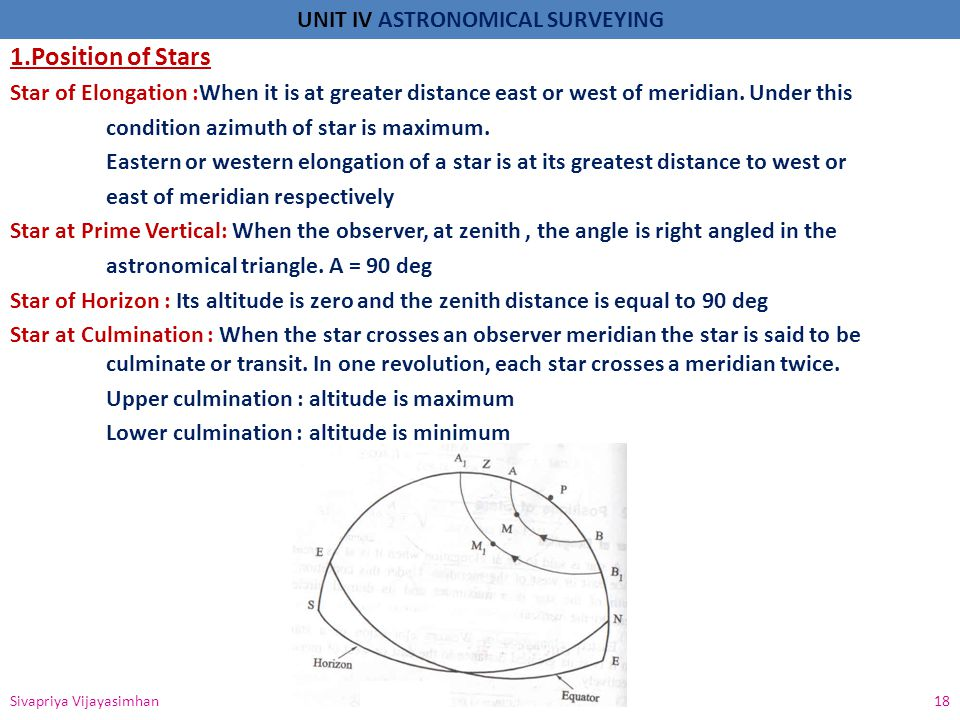 UNIT IV ASTRONOMICAL SURVEYING Circumpolar Star : Stars which are always above the horizon and which evidently do not set.