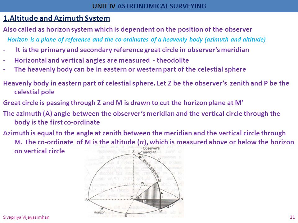 UNIT IV ASTRONOMICAL SURVEYING Sivapriya Vijayasimhan 22 Heavenly body in western part of celestial sphere.