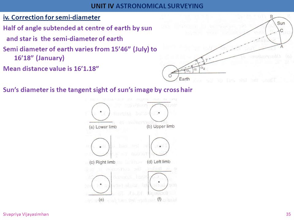 UNIT IV ASTRONOMICAL SURVEYING OA – ray corresponding to lower limb of Sun - observed altitude α - corrected altitude OB – ray corresponding to upper limb of Sun - observed altitude γ/2 is semi diameter, When horizontal angle is measured to Sun's right or left limb correction is equal to sun's semi- diameter times the second of altitude is applied.