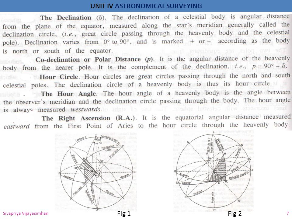UNIT IV ASTRONOMICAL SURVEYING Sivapriya Vijayasimhan 8