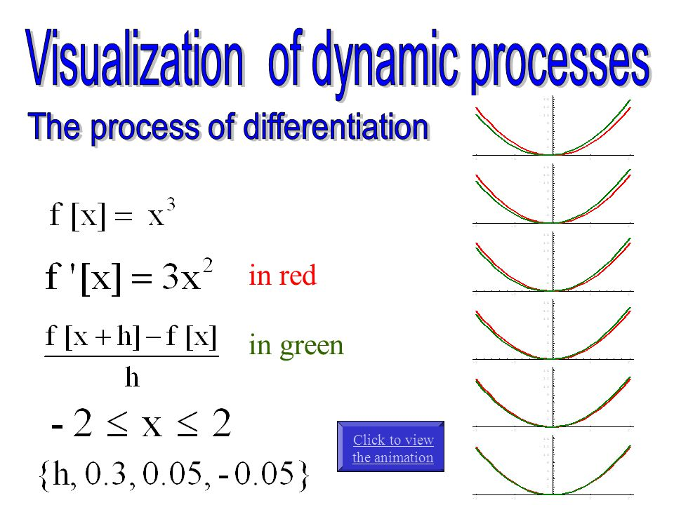 Discrete - Continuous By means of animation, visualization of the process for decreasing values of h (a finite number)