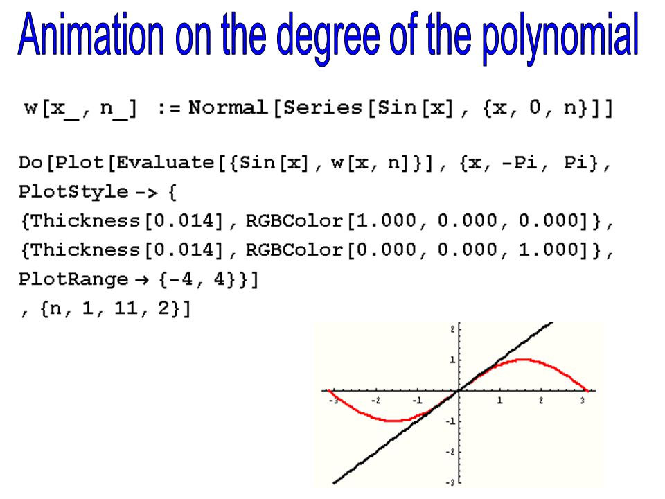 Sin(x) and We fix n = 5 and we change the domain i is decreasing from 4 to 1 with step -1