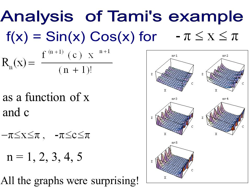 The way Tami used Mathematica in order to check this surprising situation Tami expanded f(x) in power series and revised the visual pictures of the polynomials approximating better f(x) (in red) as n increases.