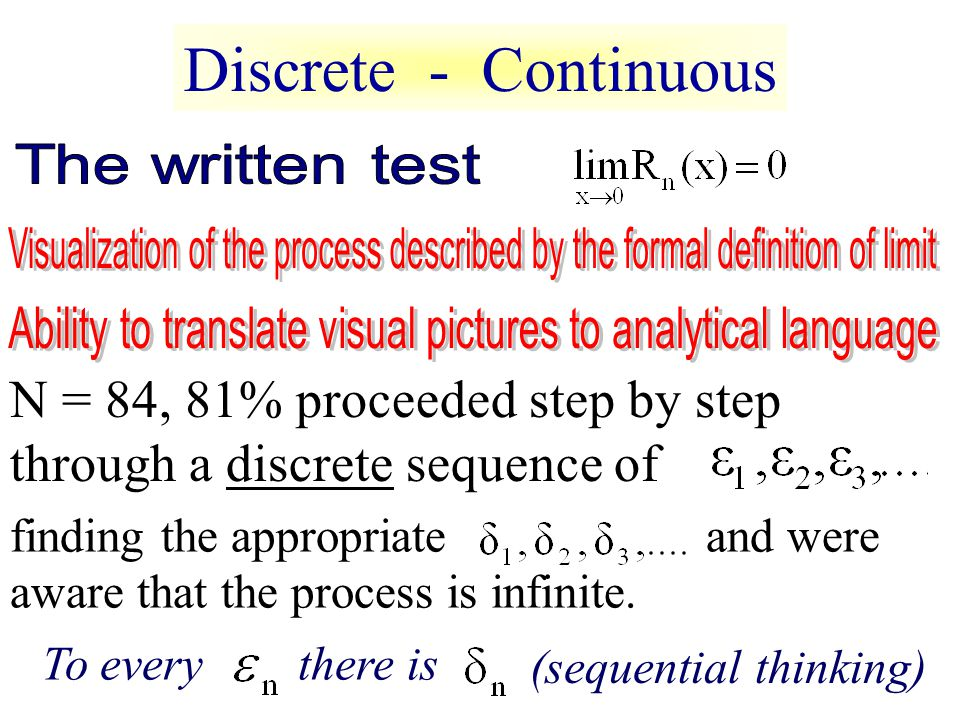 68% expressed the formal definition: to every positive number, there is a positive number such that… (beginning with domain and finding the error).