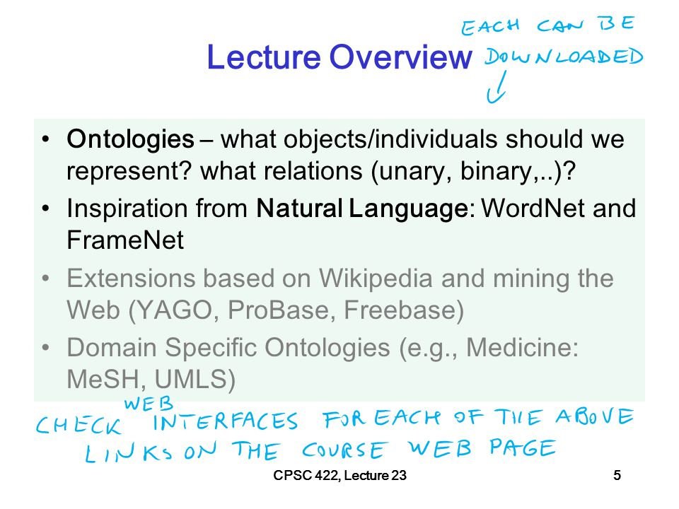 Ontologies Given a logical representation (e.g., FOL) What individuals and relations are there and we need to model.