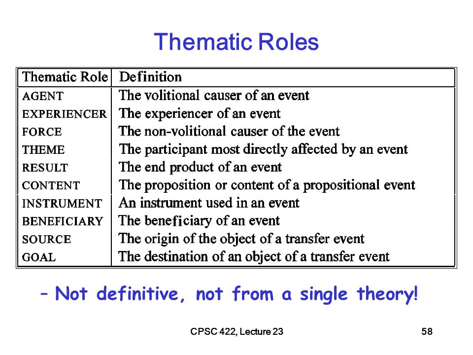 CPSC 422, Lecture 2359 Problem with Thematic Roles NO agreement of what should be the standard set NO agreement on formal definition Fragmentation problem: when you try to formally define a role you end up creating more specific sub-roles Two solutions Generalized semantic roles Define verb (or class of verbs) specific semantic roles