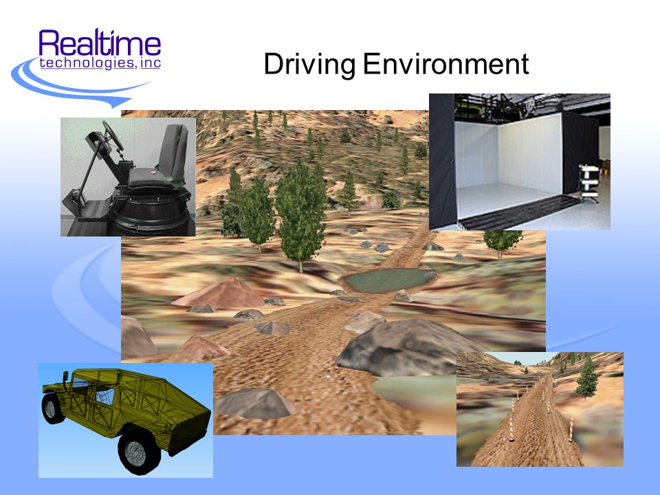Literature Review Task 144 Papers Reviewed / 120 Incorporated Search Topics Included Various Aspects Of –Simulator Sickness –Driving Simulation –Motion Cueing –Visual Displays for Simulation –Virtual Environments –Driving Performance –Simulator Validation –Off-Road Driving