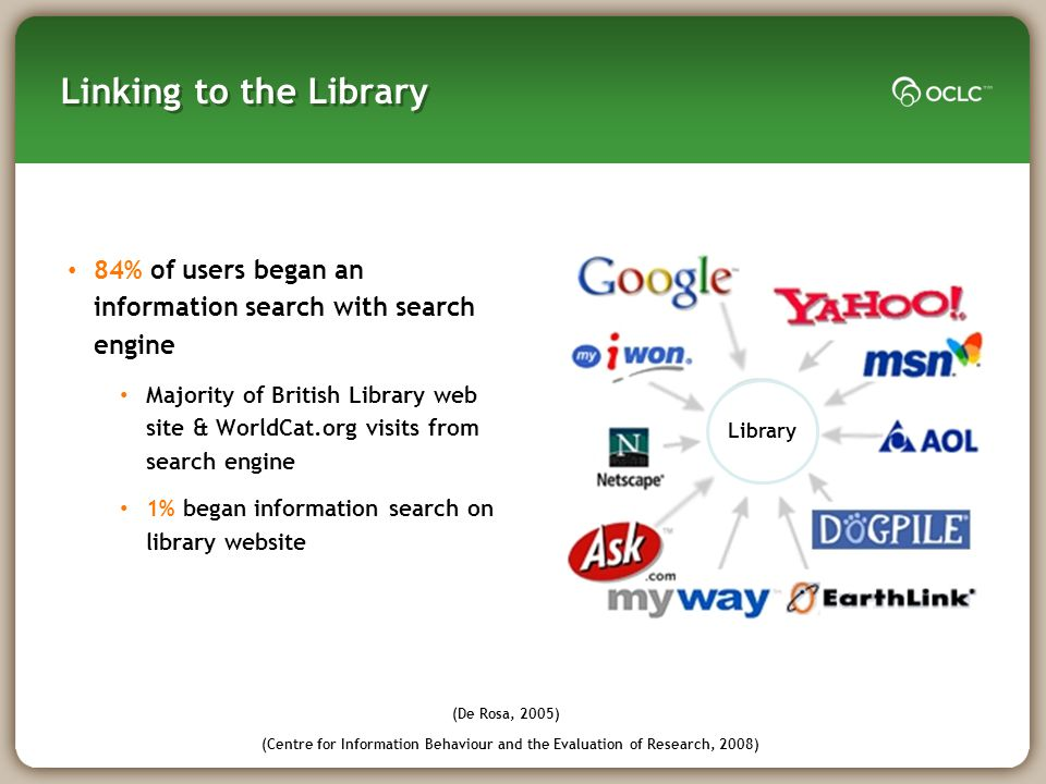 Making the Library More Attractive Library systems as search engines & web services Advertise resources, brand & value Provide search help at time of need Chat & IM help during search (Connaway & Dickey, 2010) (De Rosa, 2005)
