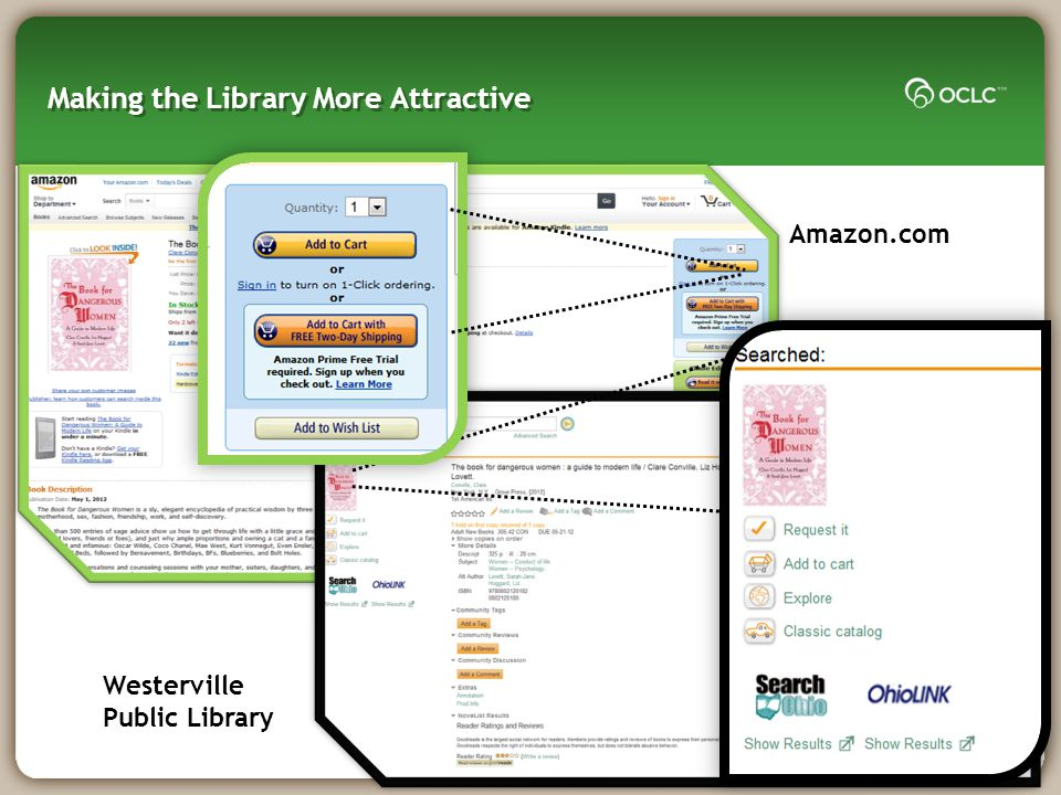 Startup Solutions Libraries Now: Library assessment linked to satisfaction & performance Focus on sustainability Evaluate how we're doing right now Teaching information literacy Information focused Culture of tradition Library's role as providing access to information & space to study Libraries as Startup: Library assessment tries to anticipate unarticulated needs Focus on revolutionary new services Evaluate direction we're headed Build instructional support to address information literacy User-focused Culture of innovation Expand library's role (Matthews, 2012)