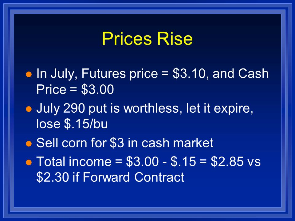 Prices Fall l Futures price = $2.35, cash = $2.25 l Sell July Corn 290 puts at higher premium ($.55) for profit of $.40/bu l Total income = $2.25 + $.40 = $2.65