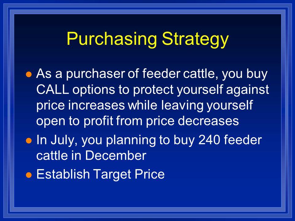 Target Price Strike Price$64.00$62.00$60.00 Prem.