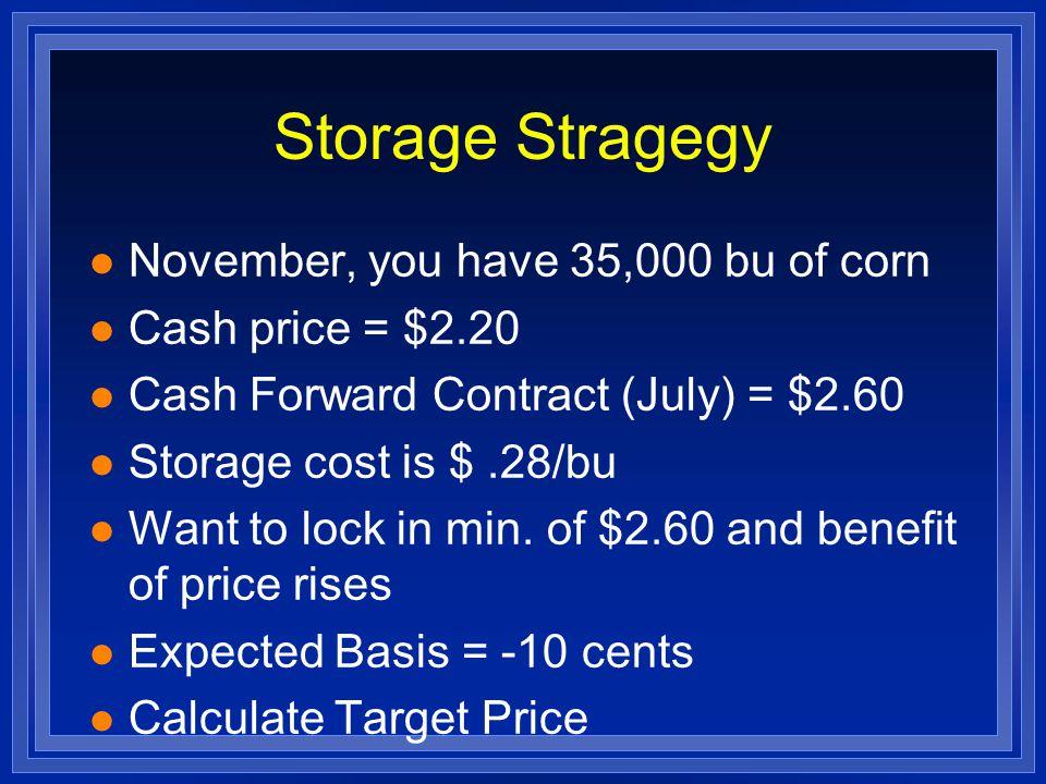Target Price Strike Price$3.00$2.90$2.80 Prem.Cost$.22$.15$.10 Exp.