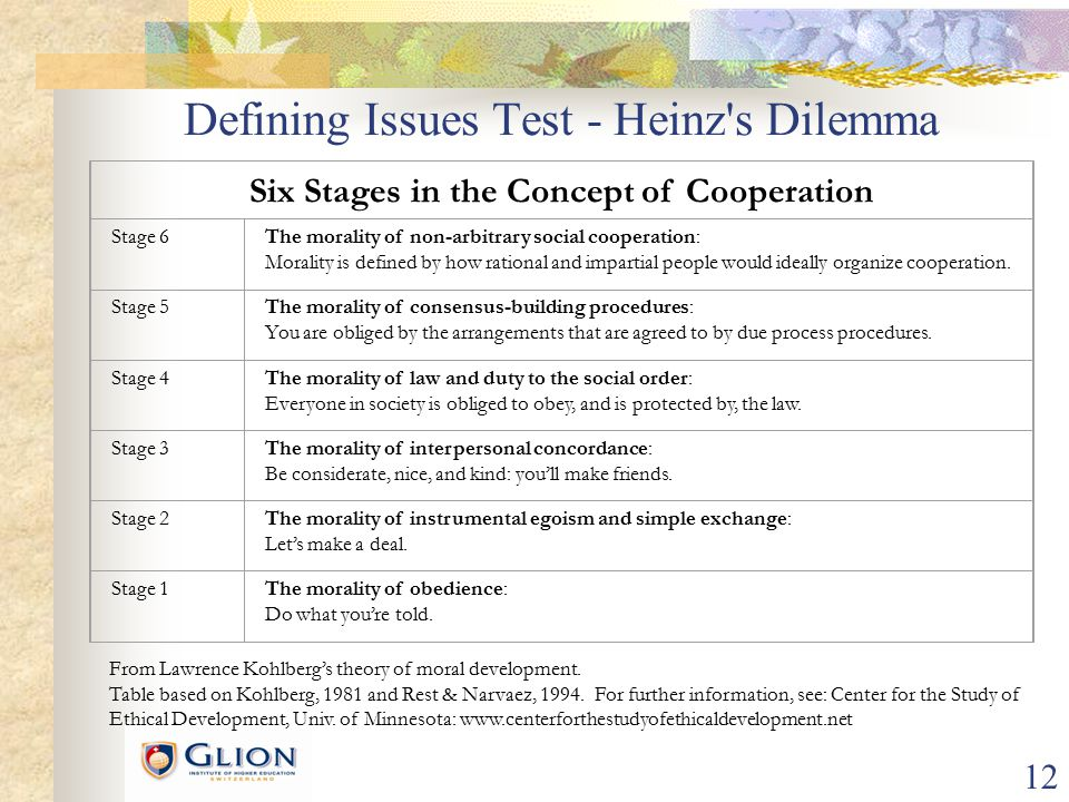 13 Kegan - SOI & Kohlberg/Rest - DIT Socio-Emotional SOI Ethical Judgment DIT Post- conventional Universal Values Self-Authored Social Cooperation Consensus ConventionalOther-CenteredMaintaining Norms Pre- conventional Ego-Centric Other-Dependent Personal Interest Obedience