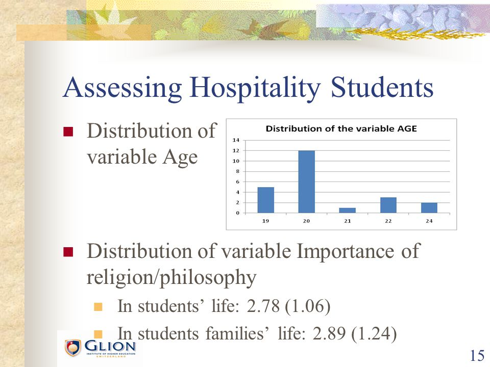 16 Assessing Hospitality Students DIT Results, Moral Schema scores Female students scored lower on Stage 4 (Maintain Norms): 25.11 compared with 36.25 of male students; and higher on Stage 5 and 6 (Post Convention.) 34.67 compared with 26.87 of male students